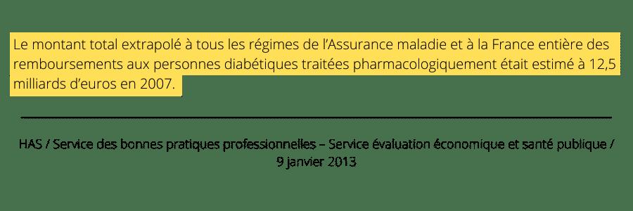 coût du diabète pour l'assurance maladie